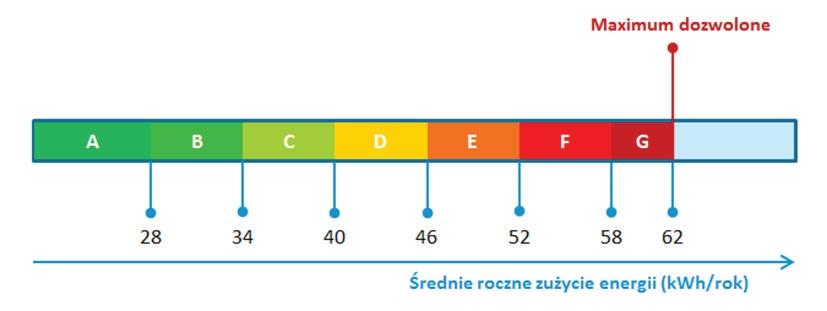Młodzieńczy Porady, artykuły i testy sprzętu RTV, AGD, komputerów – Poradnik IS44